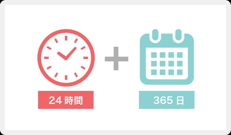 24時間365日相談対応!